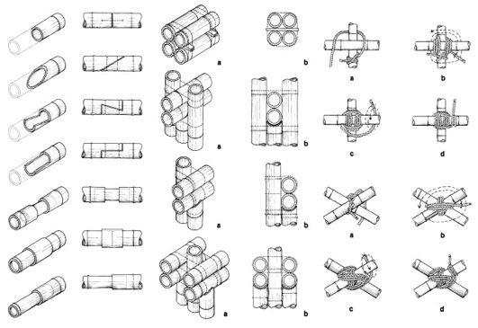 """Manual de construcción con bambú""""- Editores de Estudios"""