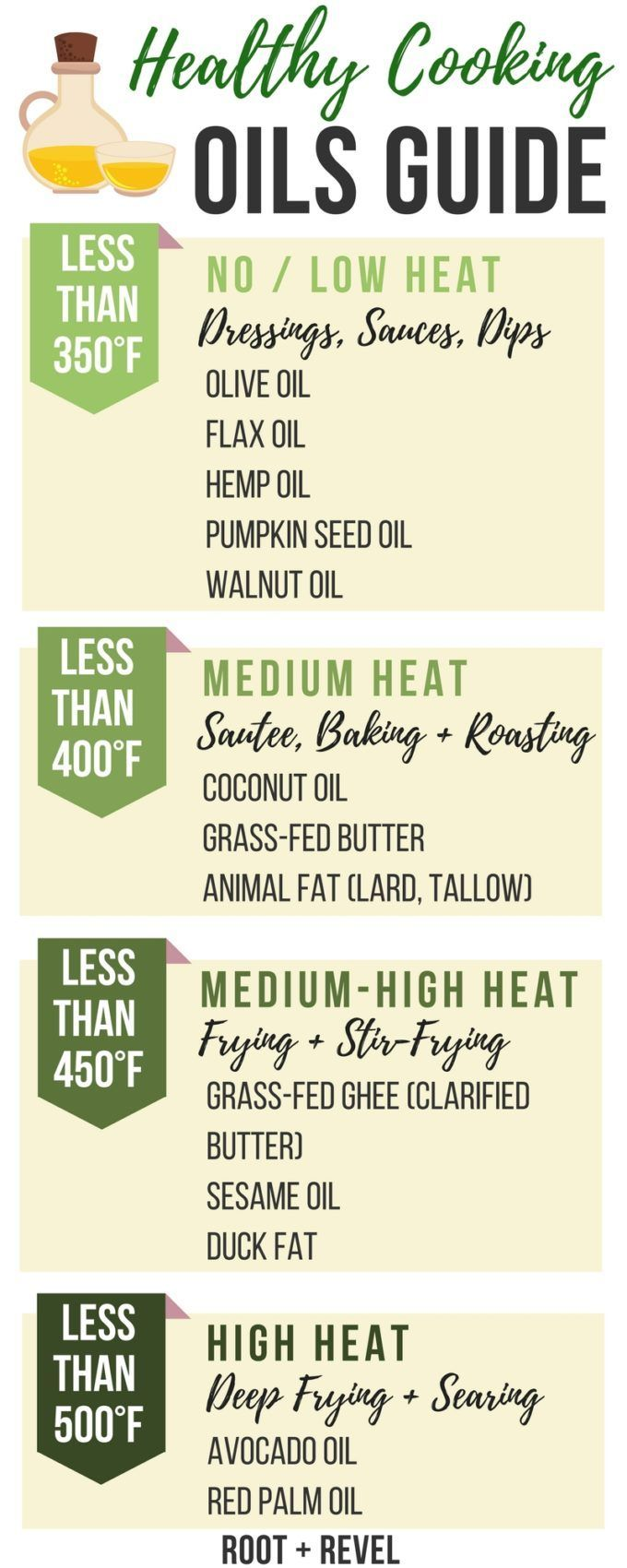 You can use olive oil instead of canola oil in baking click for you can use olive oil instead of canola oil in baking click for info by test kitchen food substitutions conversions pinterest canola oil nvjuhfo Images