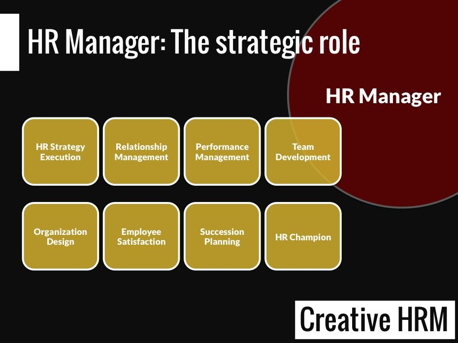 Hr manager the strategic role hr management human