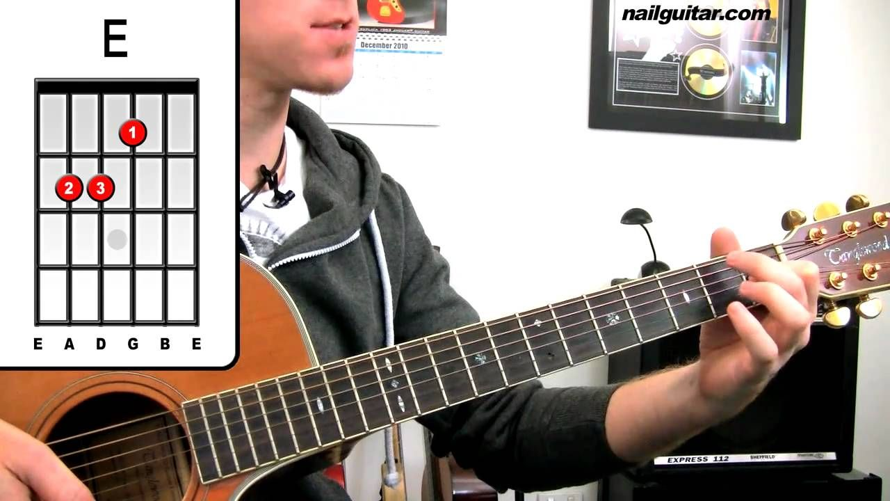 Guitar Lessons Firework By Katy Perry Pt2 Learn How To Play