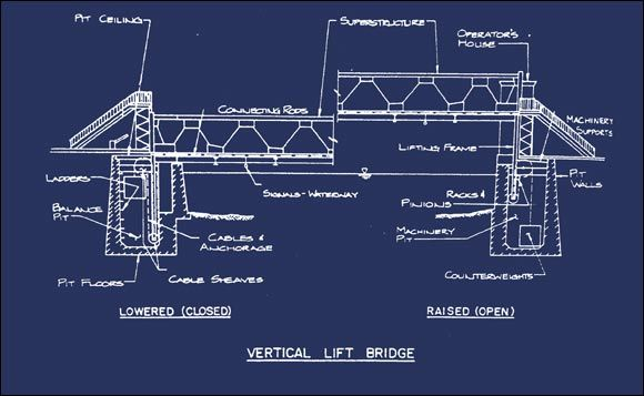 Schematic of vertical lift bridge Grafismo October 2, October y