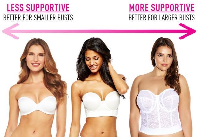 66232528f87c4 7 Reasons Your Strapless Bra Isn t Working