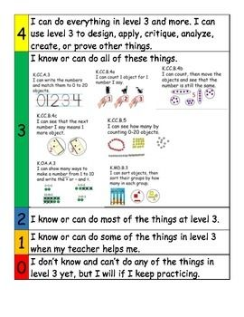 Marzano Scales Or Rubrics For Kindergarten Math With Pictures
