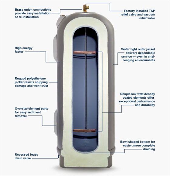Marathon Water Heaters By Rheem Water Heater Energy Efficient Appliances Heater