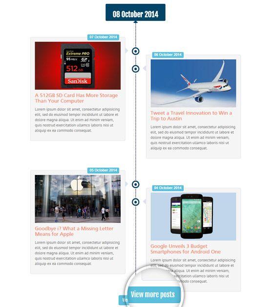 Free Joomla 3 module, Latest News as Timeline Free Joomla - advertising timeline template