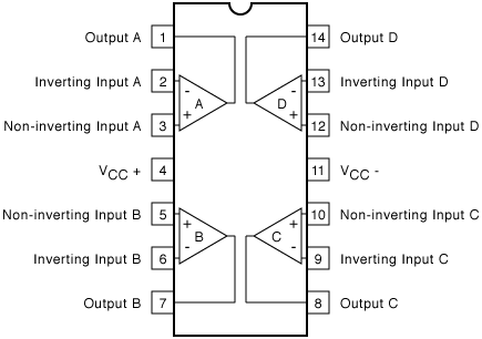 Pin Diagram of LM324 OPAMP IC | Electronic Project Ideas in