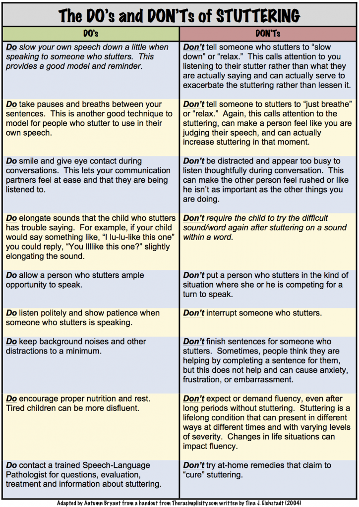 examples of speech and language disorders