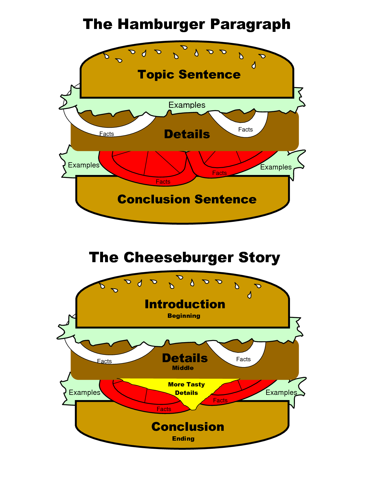 Story Hamburger Template