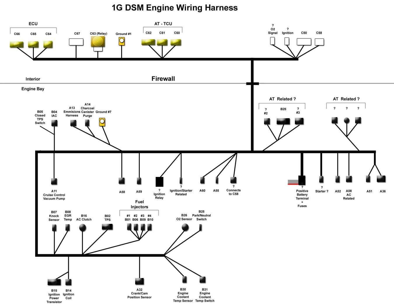 15 1g Dsm Engine Wiring Diagram Diagram Design Diagram Wire