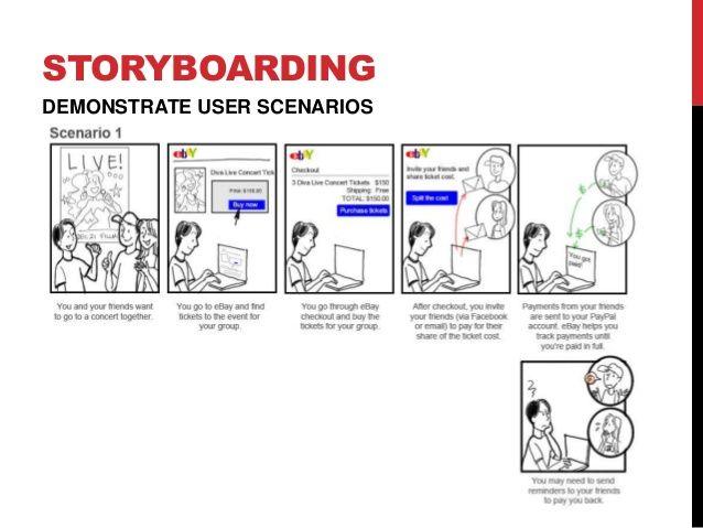 Sketch For Ux Scenario Google Search