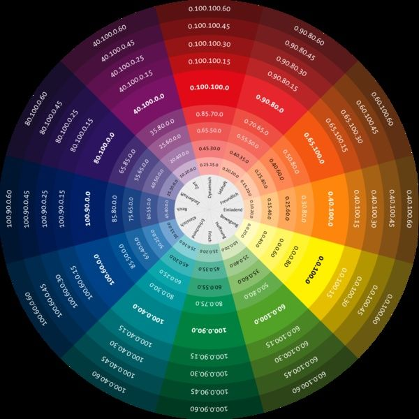 Color Wheel  Google Search  Project  Color Rhythm