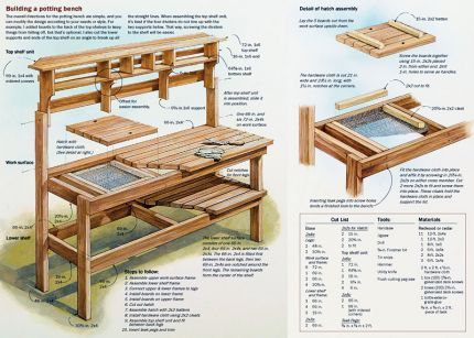 Garden work benches on pinterest potting benches pallet for Potting shed plans diy blueprints