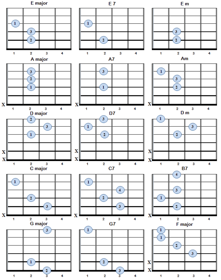 Simple Guitar Chords For Beginners Les Paul Board Pinterest