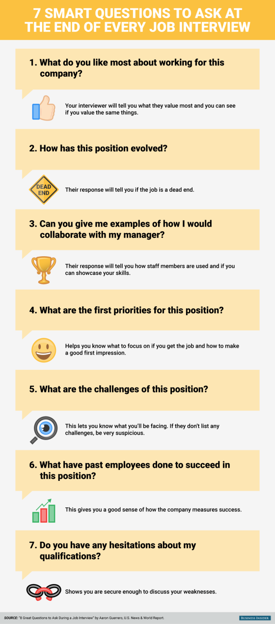Questions to Ask At the End of a Job Interview