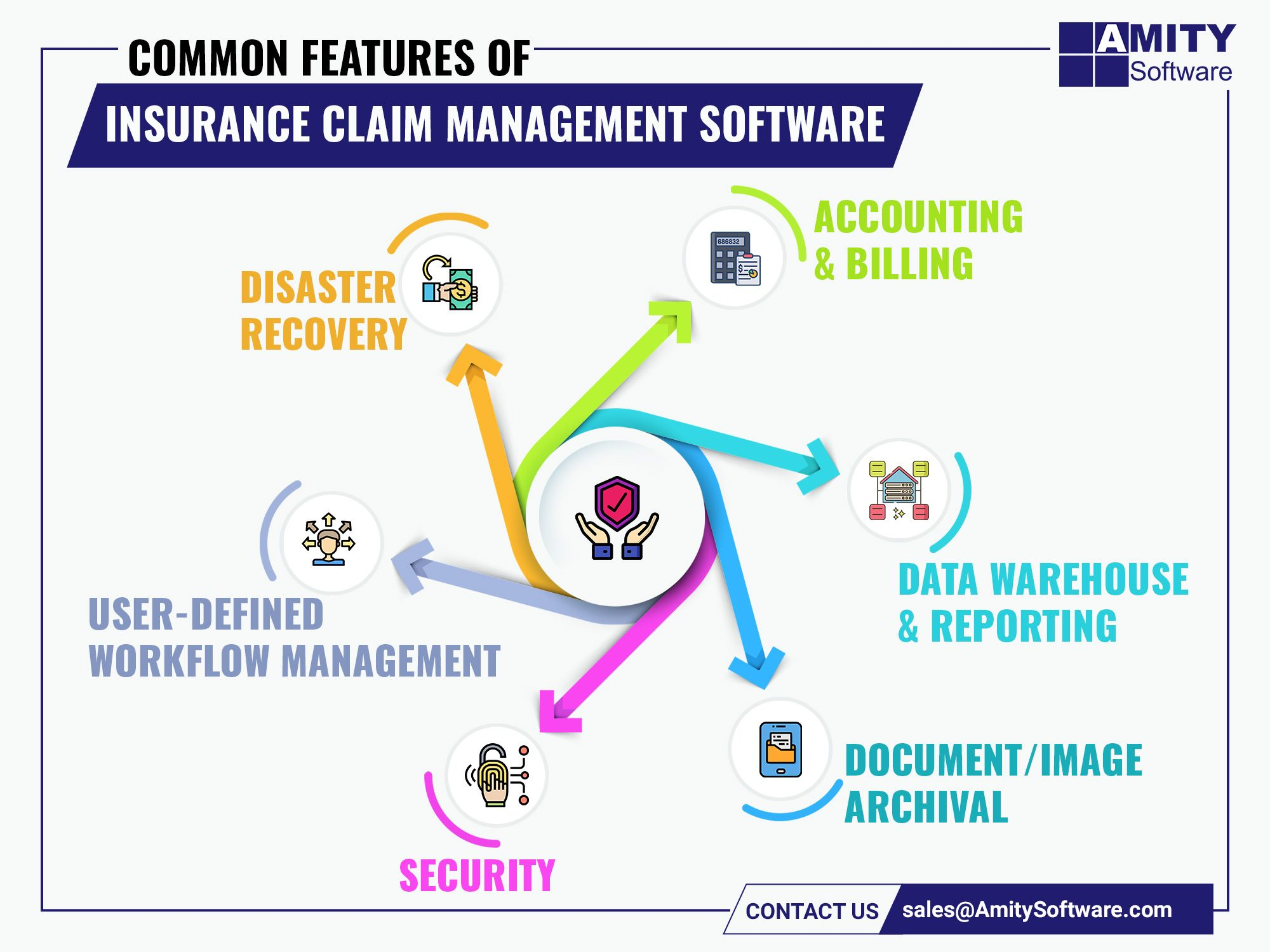 Insurance Claim Management Policy Management Software In 2020