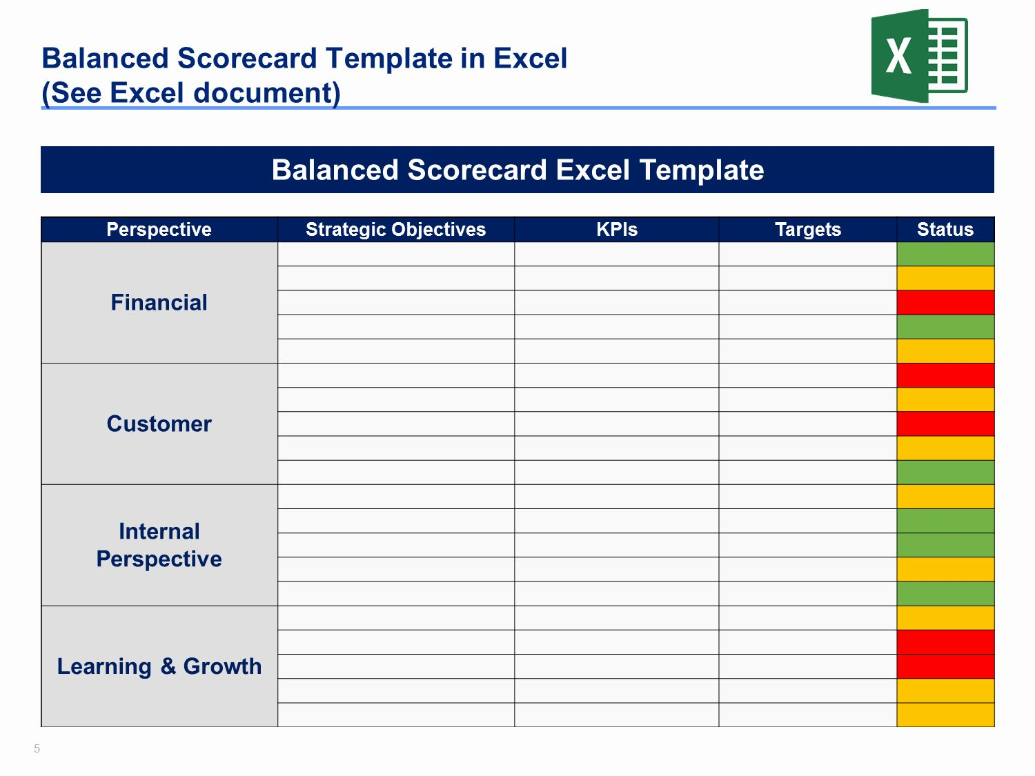 Balanced Scorecard Excel Template Free Fresh Strategy Map Template