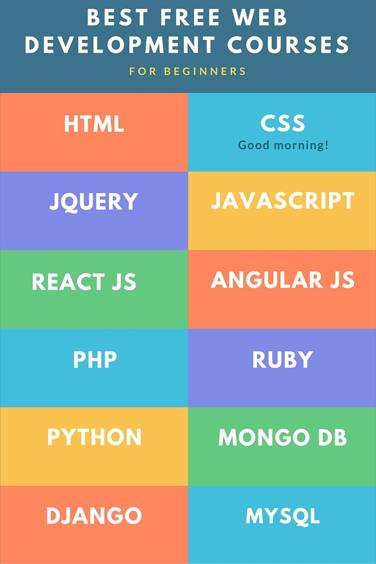Best Free Web Development Courses And Tutorials Webdev Appdev Html Css Web Development Course Learn Web Development Web Development Programming