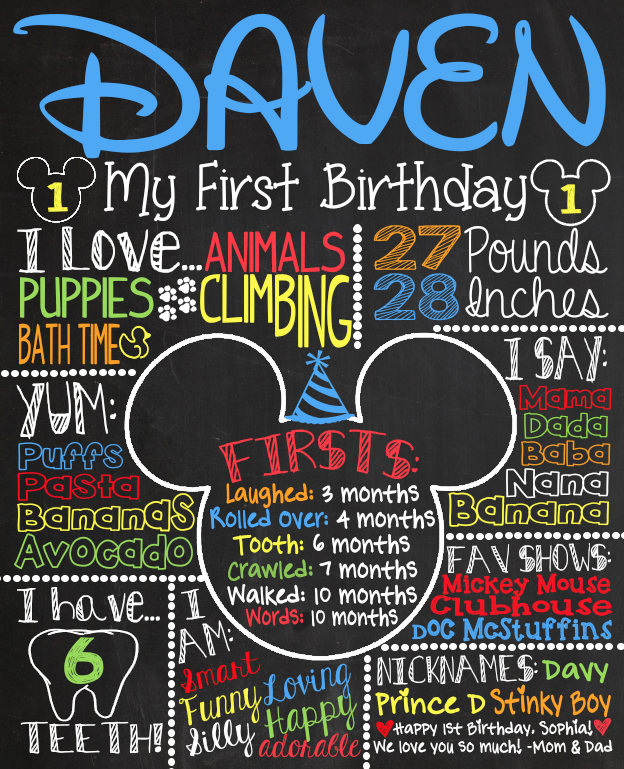 Customied printable mickey mouse birthday party 1st for First birthday board template