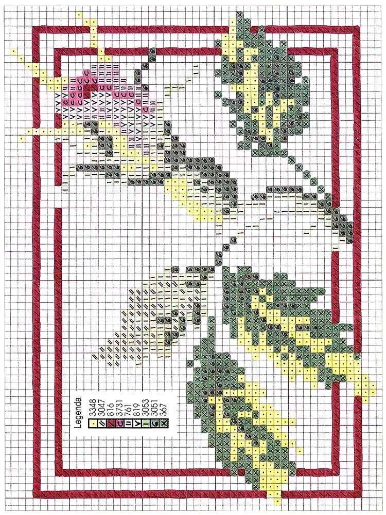 Ricami e schemi a Punto Croce gratuiti: Schemi a punto croce con tema le rose rosa e gialle