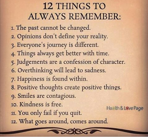 12 Things to Always Remember....... Enjoy a happy, positive and productive life.