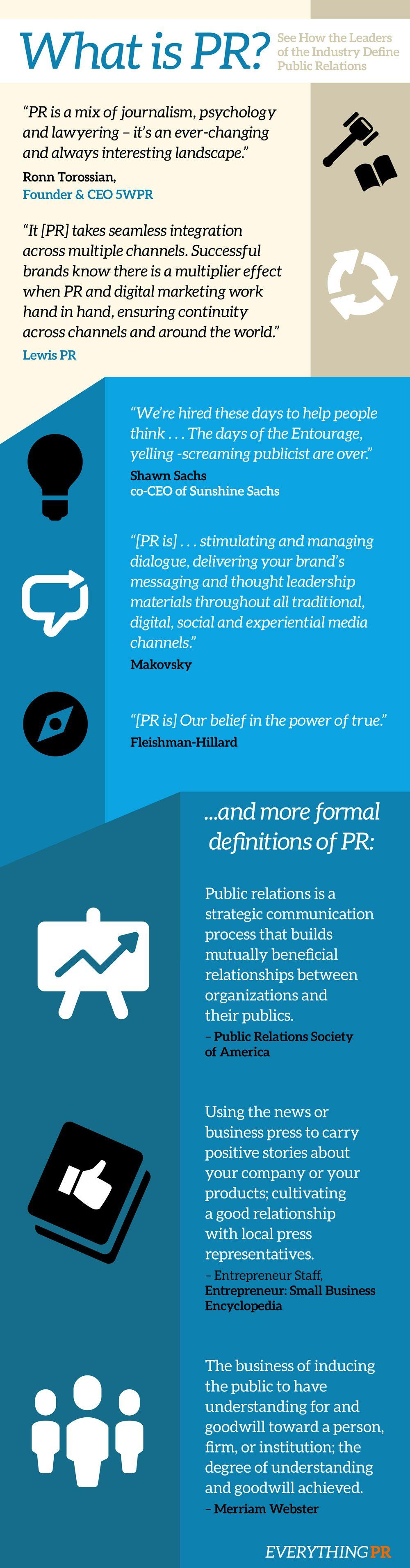 Public Relations Definition What is PR? Public
