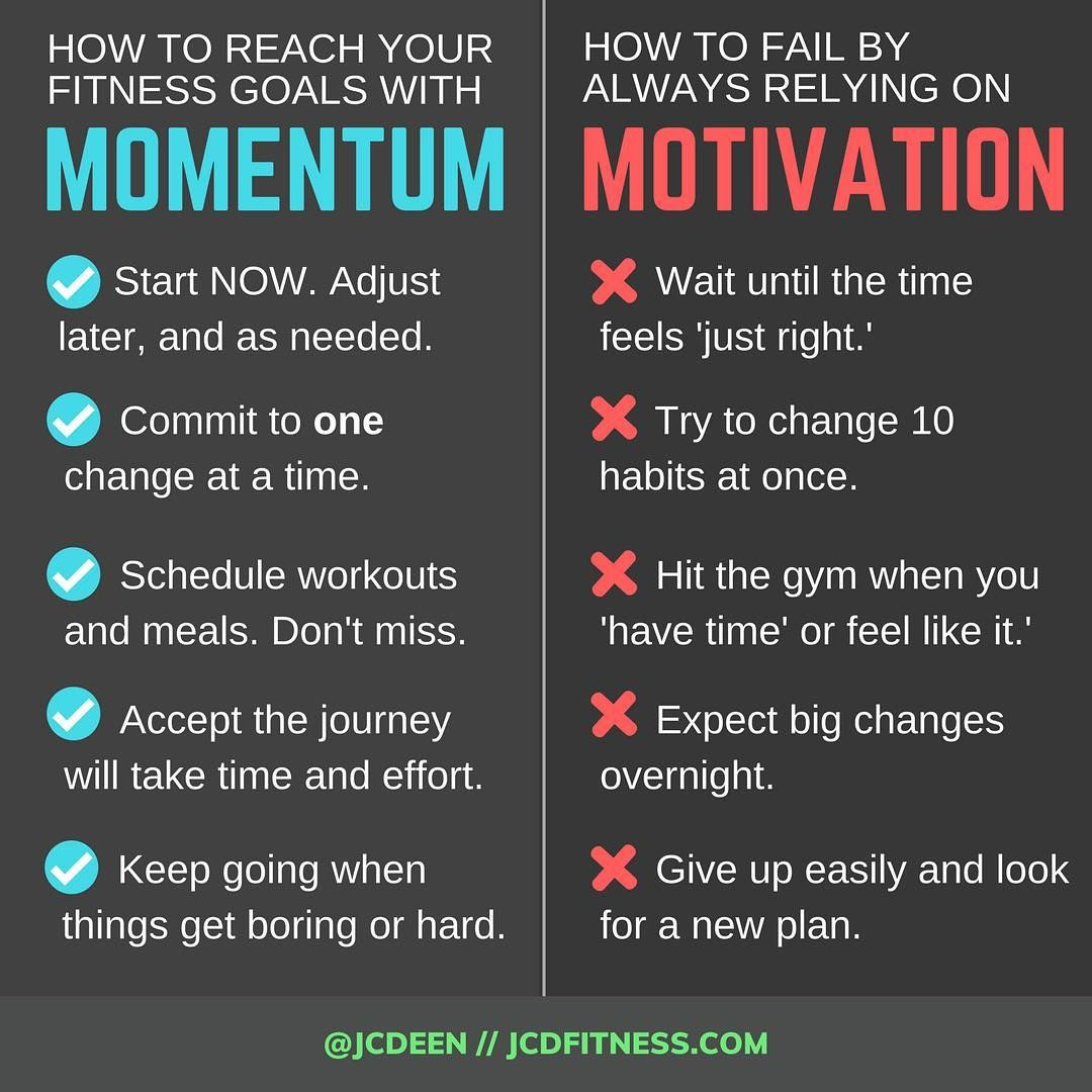 Momentum Vs. Motivation: How To Reach Your Fitness Goals