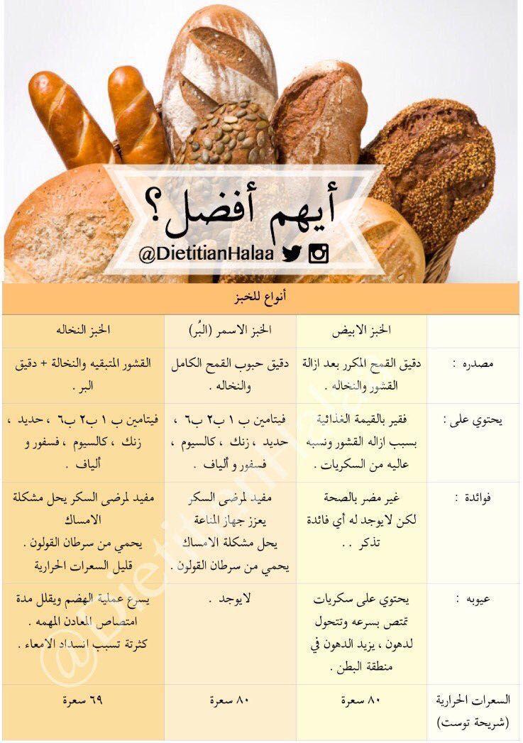 ايهم افضل Food Nutrition Facts Health Facts Food Health Fitness Nutrition