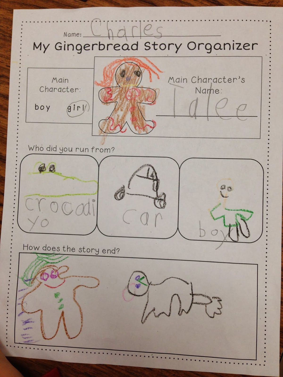 A Spoonful Of Learning Gingerbread Man Gingerbread Man Kindergarten Gingerbread Man Activities Kindergarten Gingerbread Man Writing Activities [ 1600 x 1200 Pixel ]