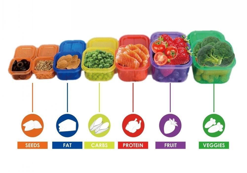 Details About 21 Day Diet Portion Control Container 7 Kit
