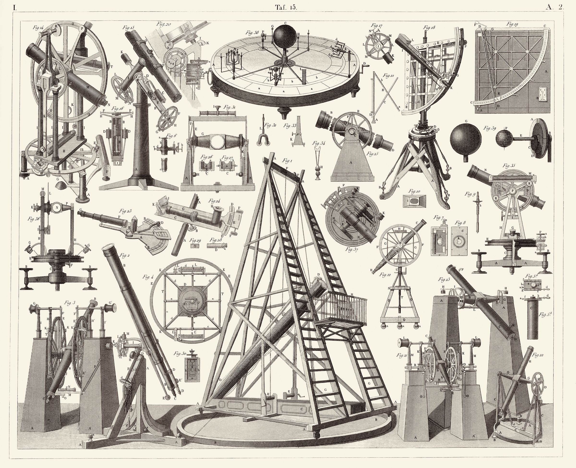 Innovation and Technology in the 19th Century