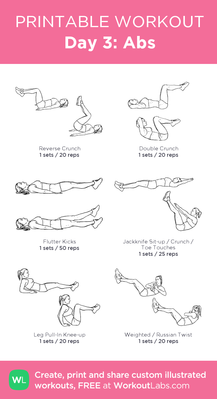 Day 3: Abs · WorkoutLabs Fit