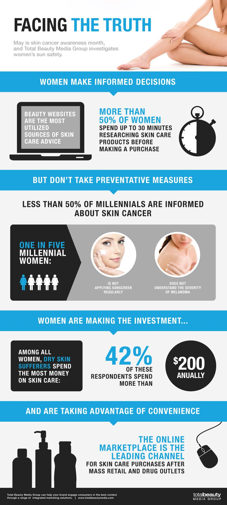 Sun Safety Will Protect You From Skin Cancer Sunsafetytips Sun Safety Abi Brown Pinterest Palm Desert Wells And Palm Springs