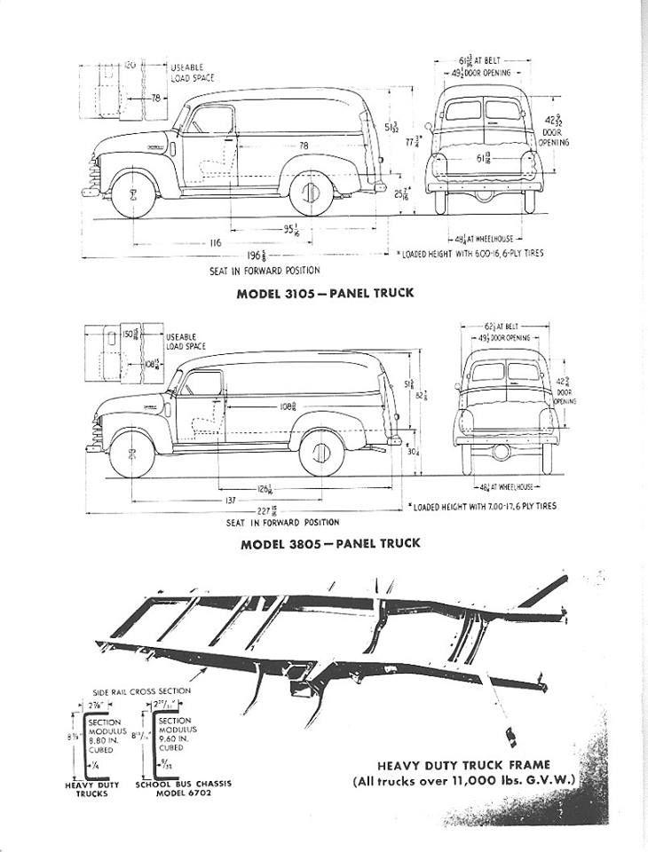 Chevrolet Advanced Design panel truck measurements
