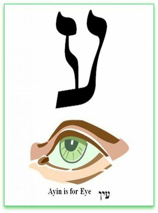 HEBREW LETTERS | Hebrew | Learn hebrew, Hebrew school, English to