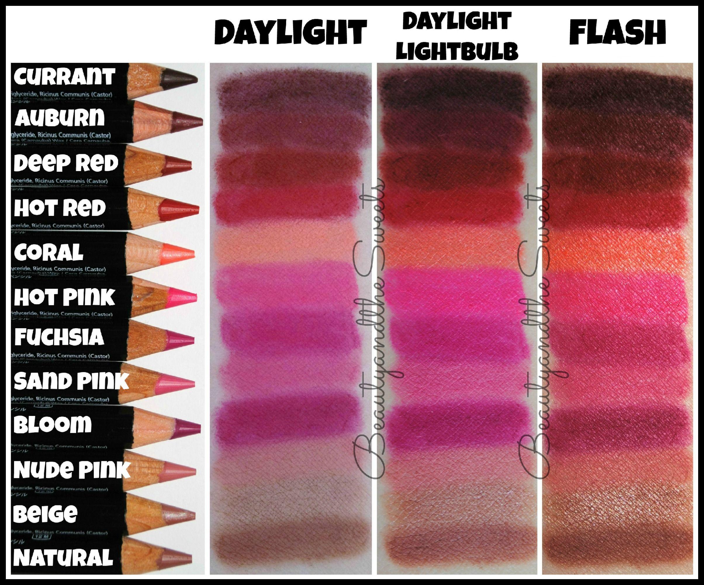 MakeupMarlin: NYX Lip Liner Pencil Swatches