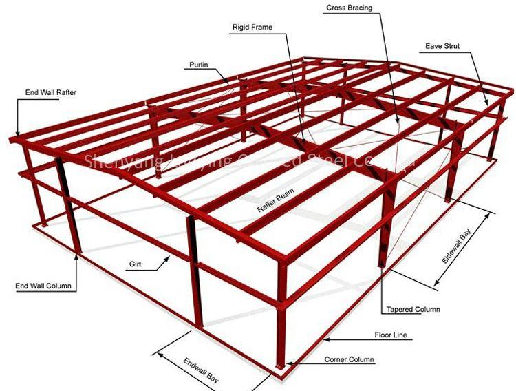 Steel Structure Galvanized Steel C Purlin Z Purlin Metal Arquitectura En Acero Planos De Casas Planos