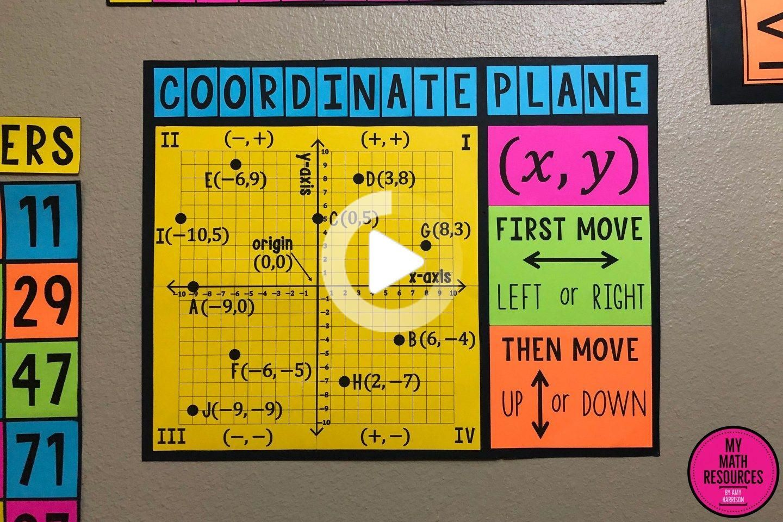 4 Quadrant Coordinate Plane Poster Amp Handout In