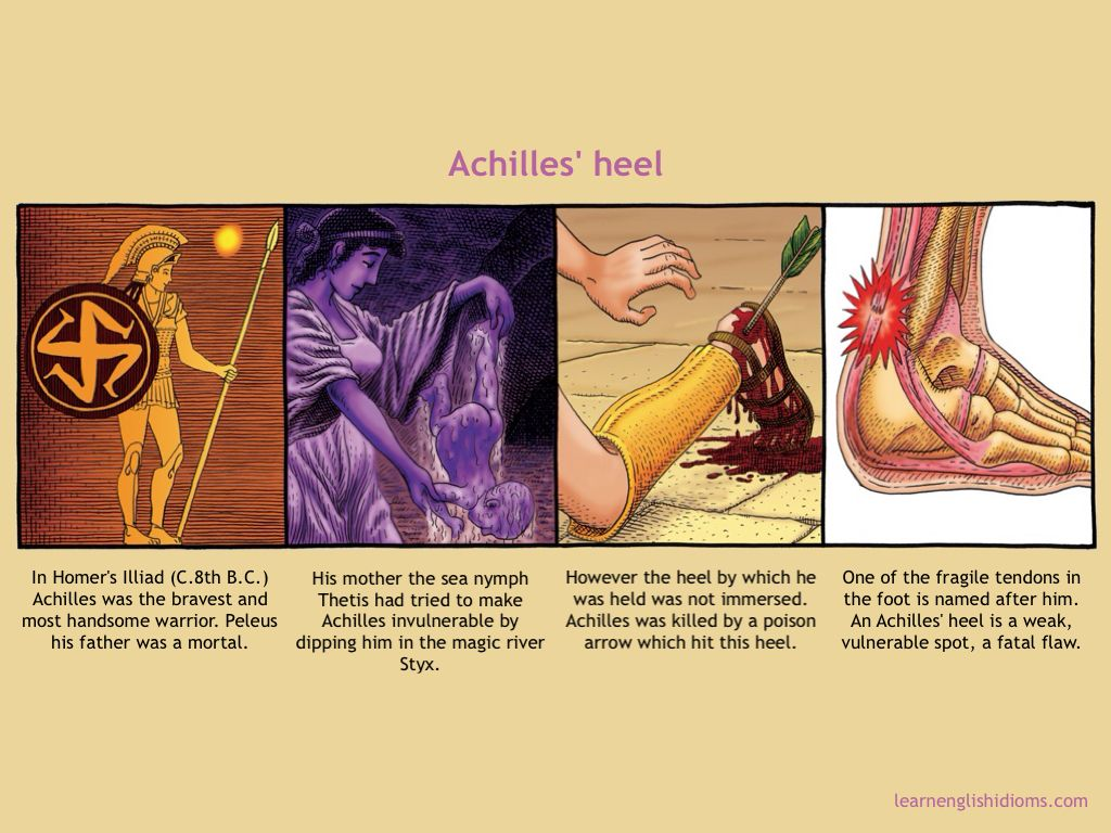 I Learned The Meaning Of Achilles Heel Via The English
