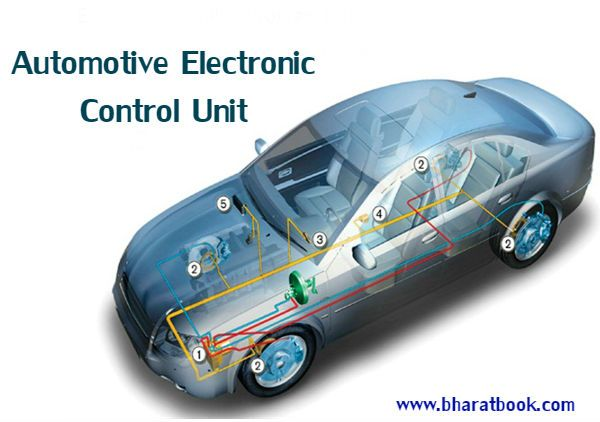 Automotive electronic control unit aecu is a microcontroller based automotive electronic control unit aecu is a microcontroller based embedded system which controls several publicscrutiny Image collections