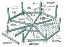 Hexagon Gazebo Plans Google Search Wooden Gazebo Hexagon