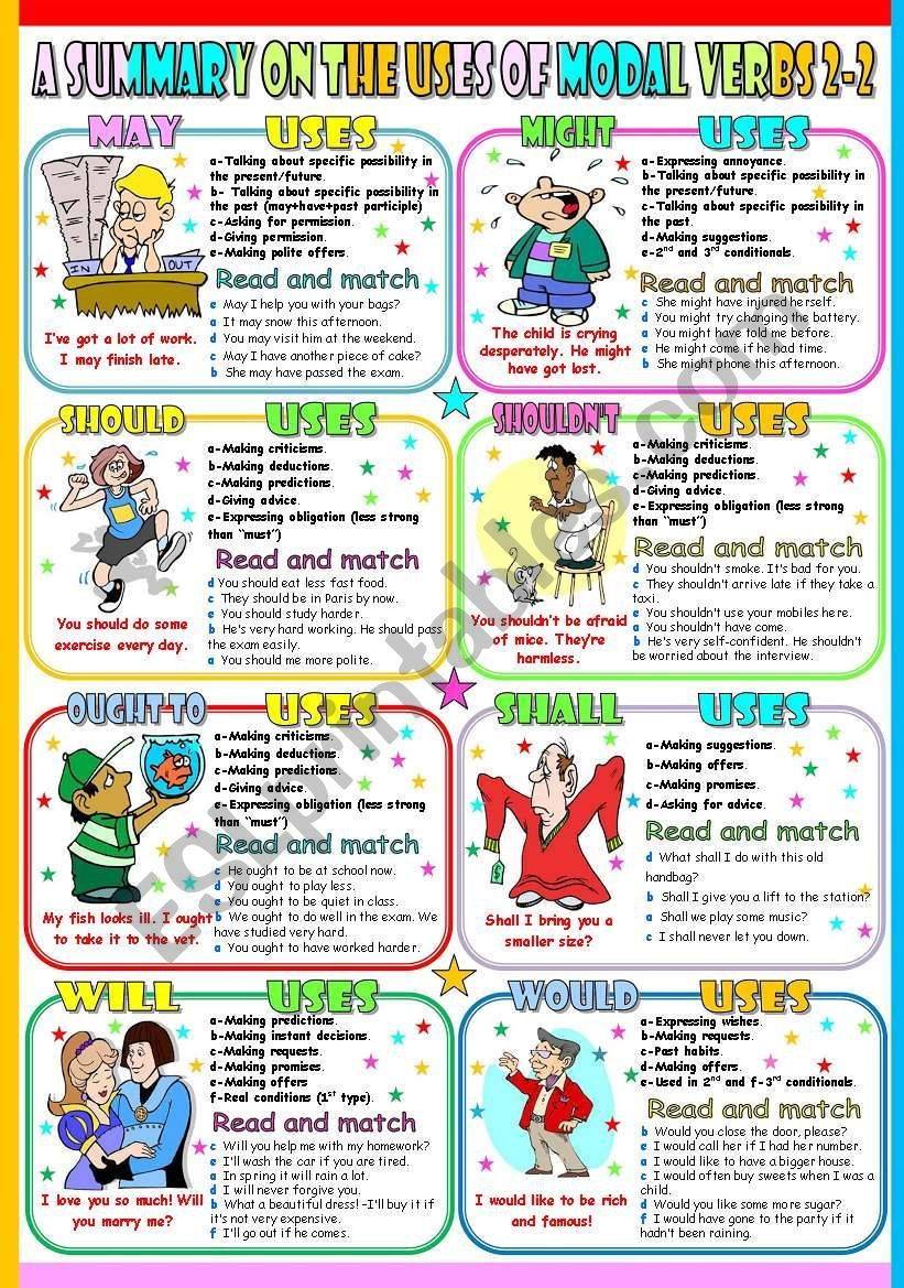 Summary On The Uses Of Modal Verbs 2 2 Key Included English Grammar Exercises English Learning Spoken English Verbs [ 1169 x 821 Pixel ]