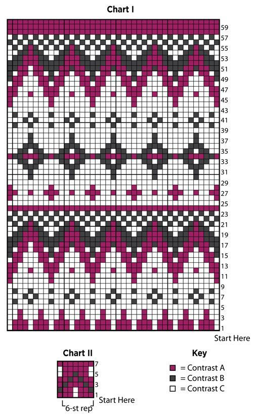 Fair Isle Stocking | Yarn | Free Knitting Patterns | Crochet ...