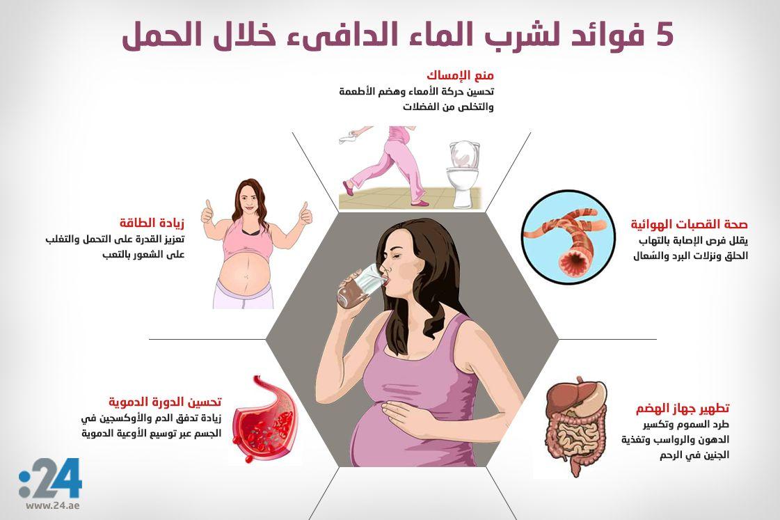 الحمل الحمل والولادة الحمل بولد الحمل التوأمي الحمل و الرضاعة الحمل ببنت الحمل مراحل الحمل والولادة الحمل بتوأم الحمل بولد الحمل اعراض ال Memes Ecard Meme