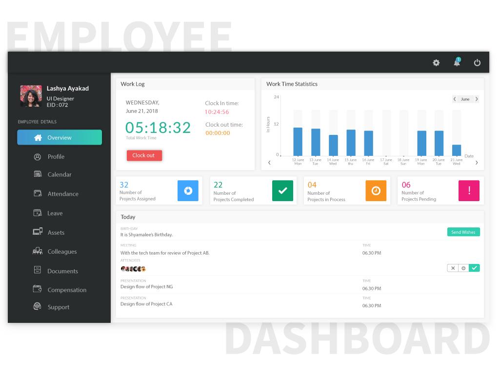 Employee Dashboard Dashboard Design Web Dashboard Dashboard