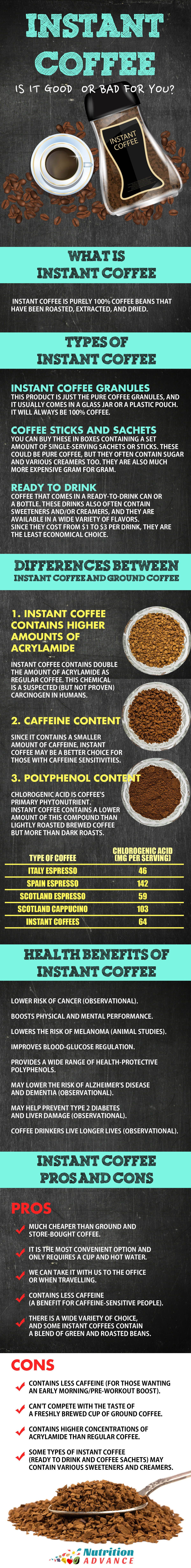 Instant Coffee Is It Good or Bad For You? Instant