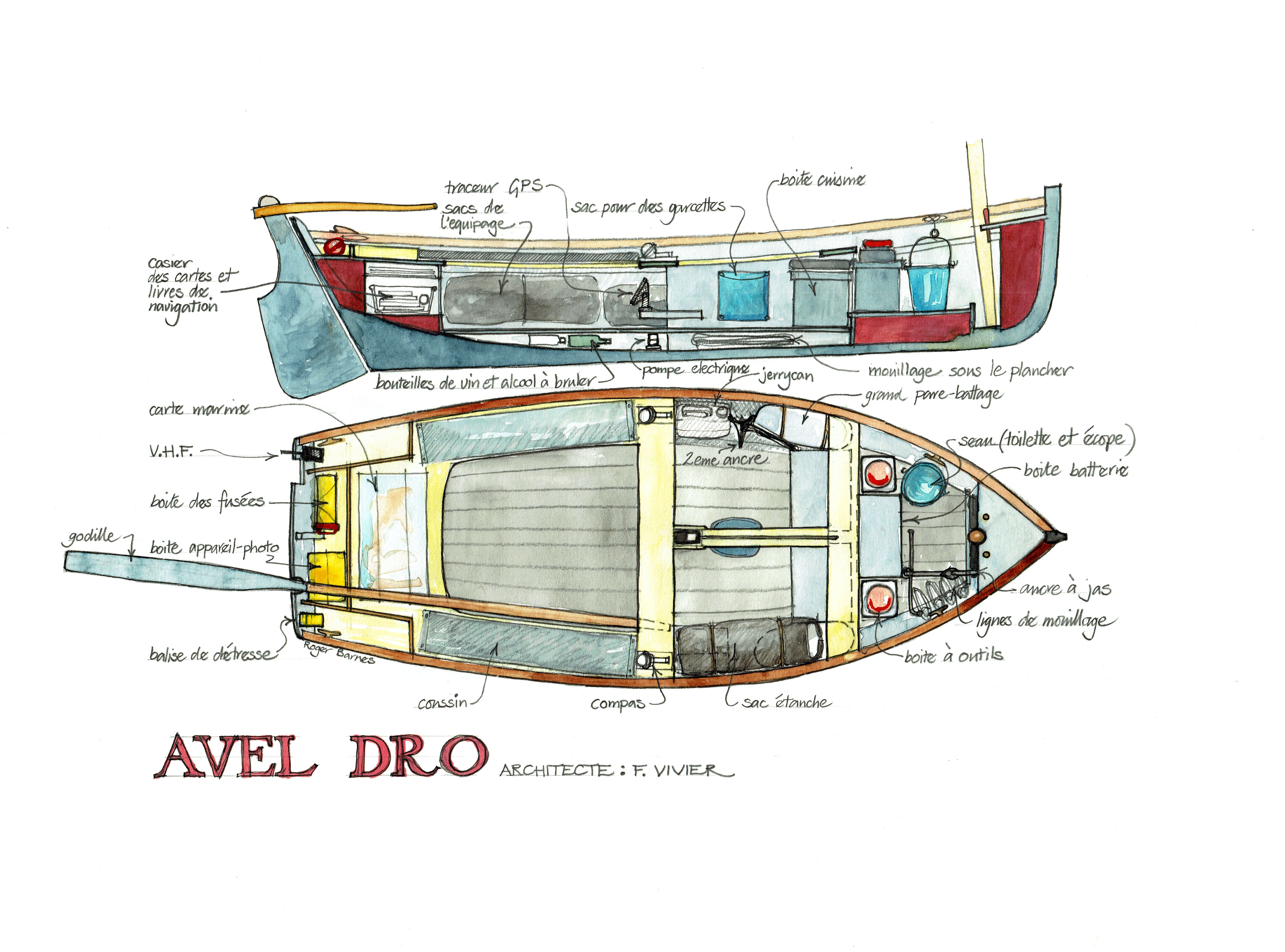 Le Casier À Bouteilles Le Havre plan and section of avel dro, showing stowage of cruising