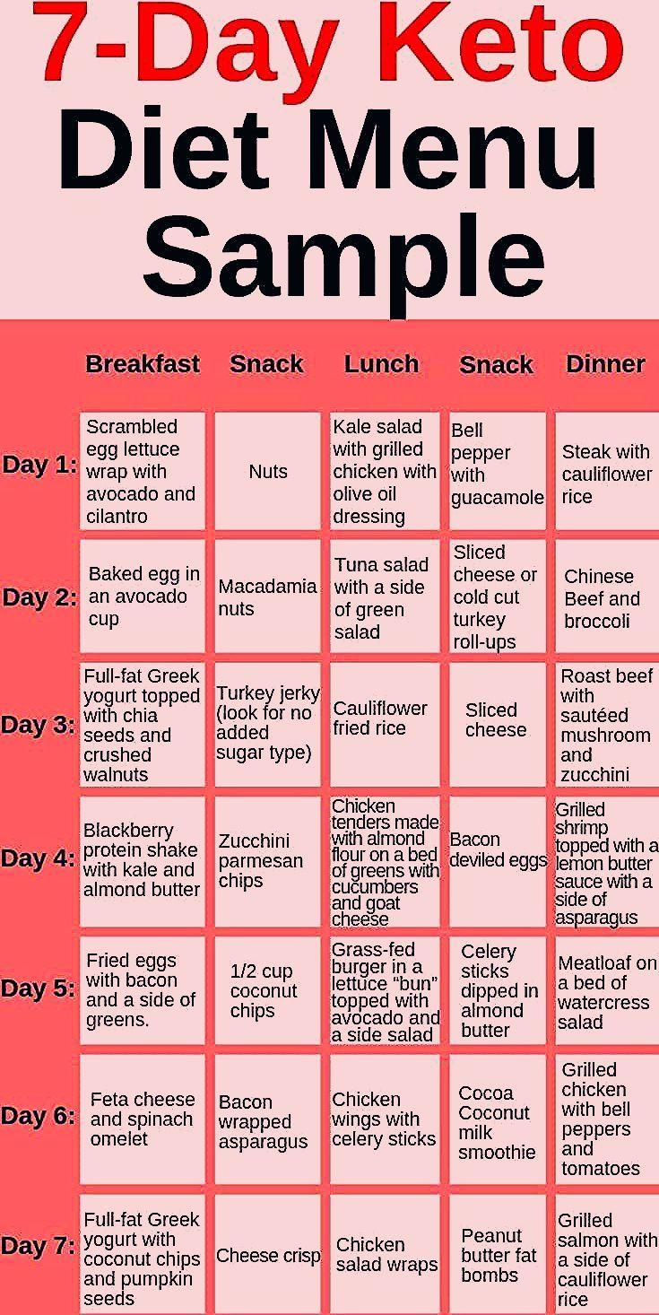 Keto diet menu: 7-day keto meal plan for beginners #starter #speisepla ... - #ketomealplan