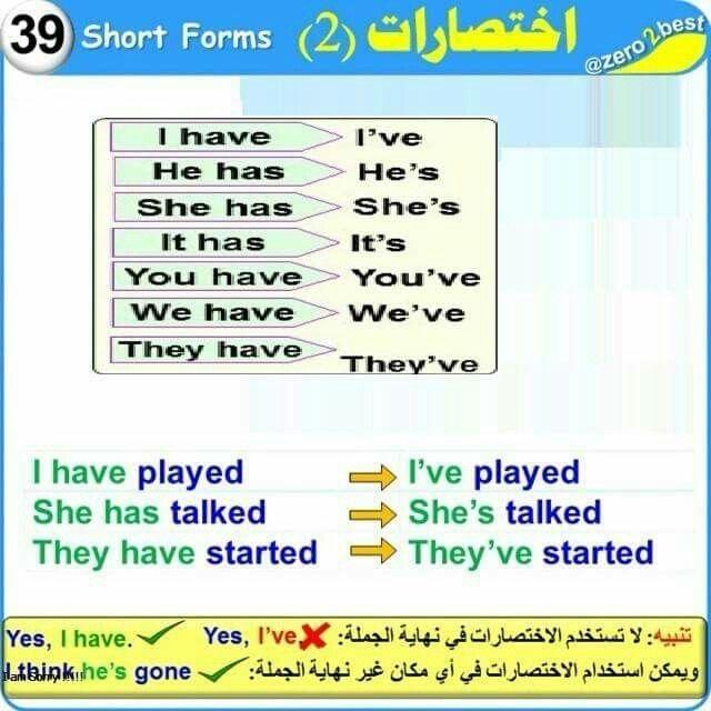اختصارات 2 Learn English English Language Learning English Language Teaching