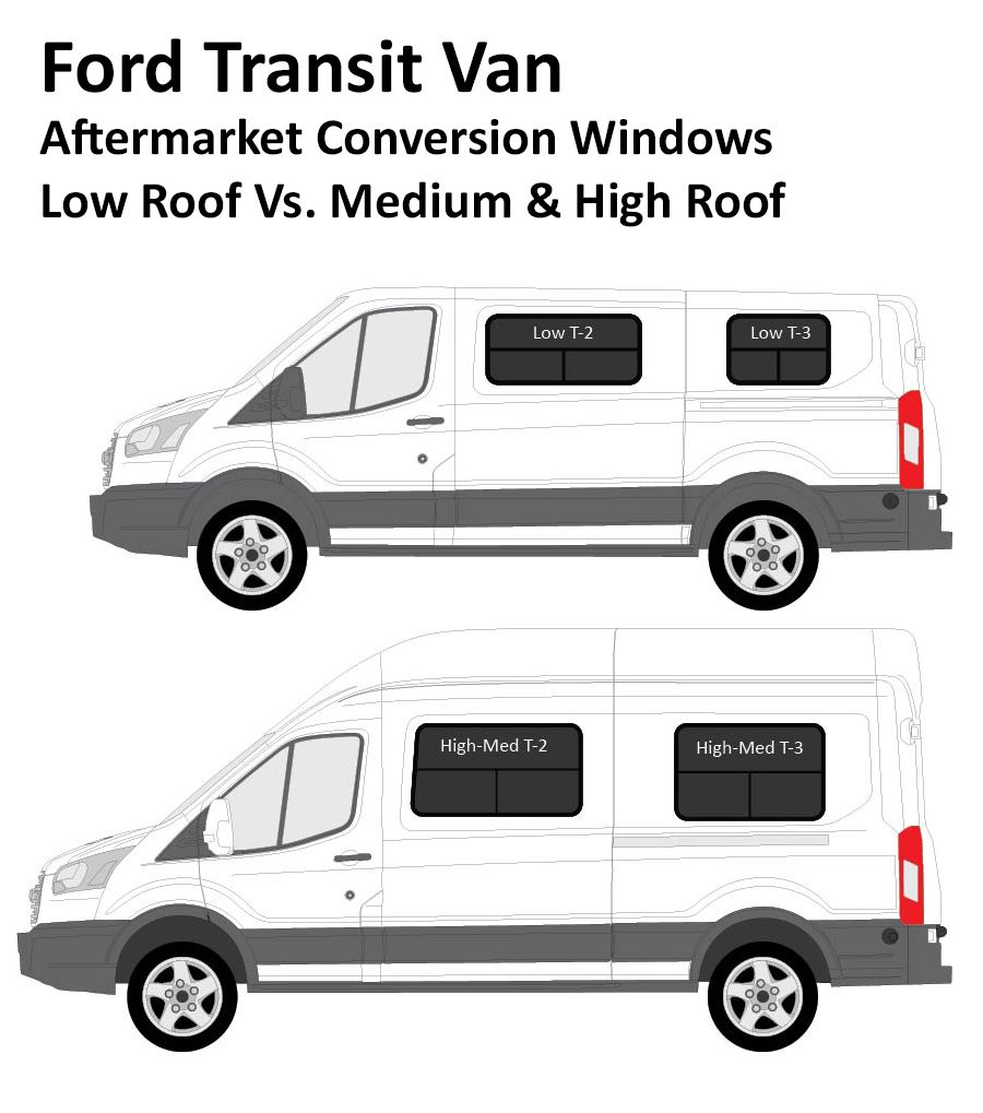 Ford Transit Van Aftermarket Conversion Windows Ford Transit