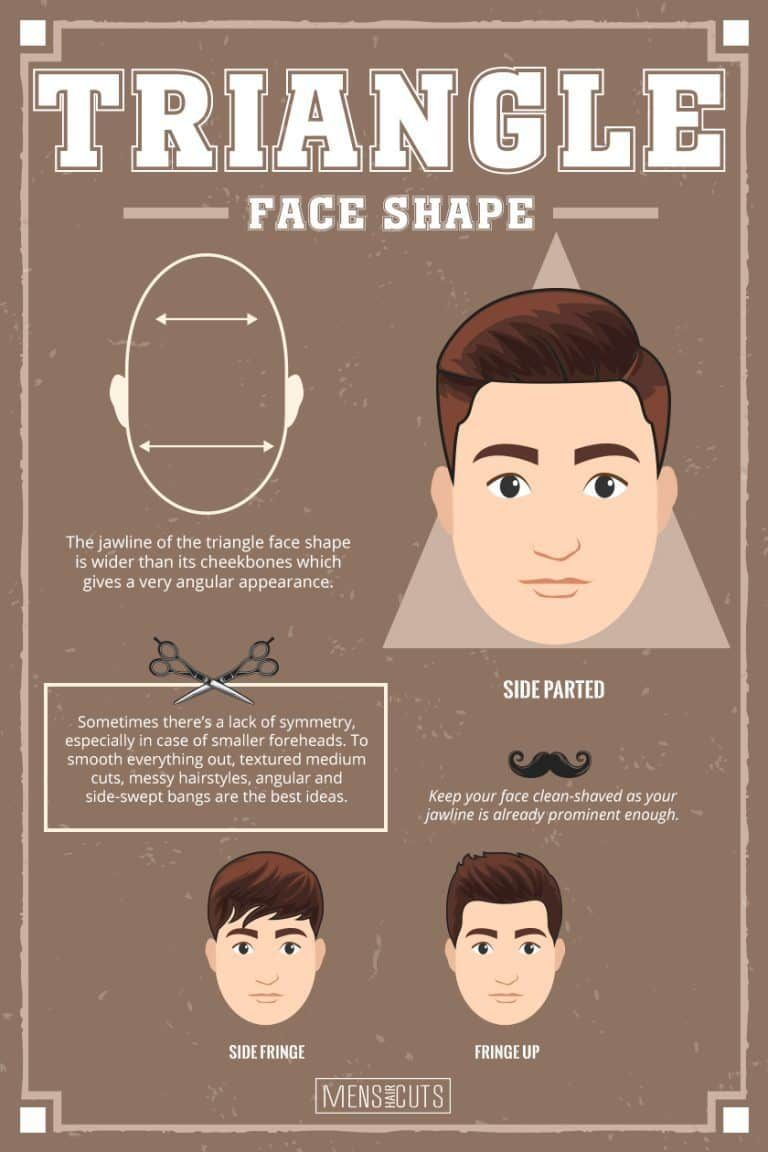 What Haircut Should I Get For My Face Shape Menshaicuts Com Face Shape Hairstyles Men Face Shape Hairstyles Face Shapes